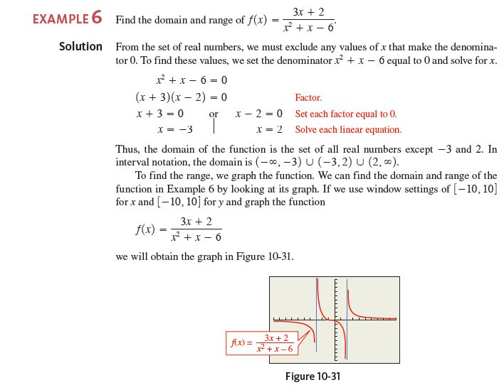Find the domain of each rational function and write it ... | Chegg.com