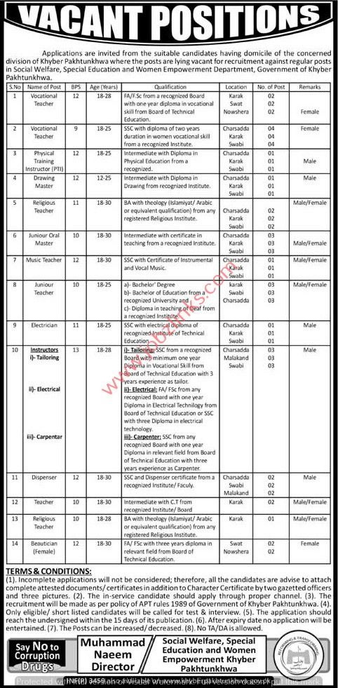 Jobs in Social Welfare Special Education and Women Empowerment ...
