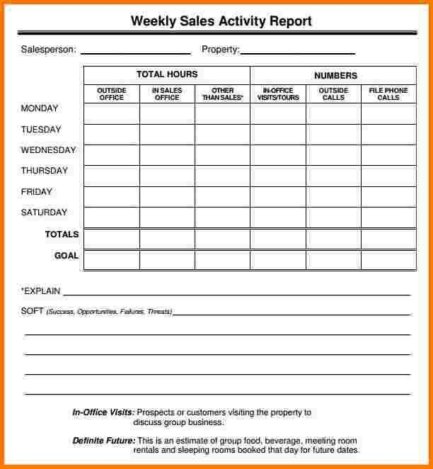 Sales Report Template. Free Weekly Sales Report Template Sales ...