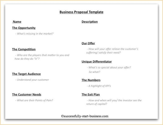 A 10 point Business Proposal Template on http://www.successfully ...
