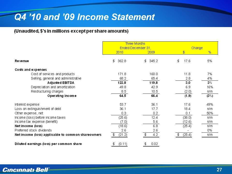 Simple Income Statement Formula Simple Income Statement Income ...