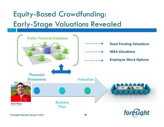 Crowdfunding & The JOBS Act: The Impact on Startup Valuations