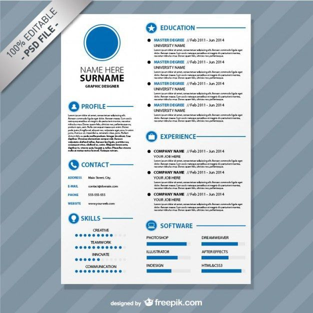 Resume Examples. great 10 free download editable resume template ...