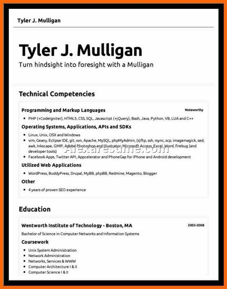 10+ basic resume examples | credit letter sample