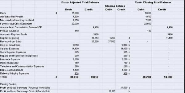 Free Profit And Loss Worksheet | Pitch.billybullock.us