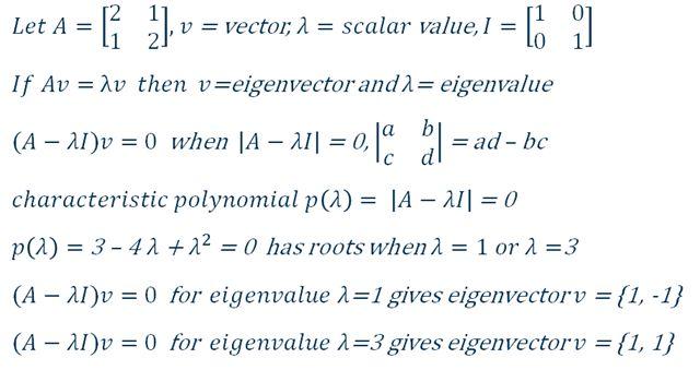Dejan Sarka : Data Mining Algorithms – Principal Component Analysis