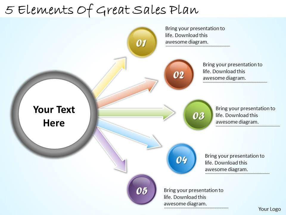 Business plan presentation order / Writing a rhetorical essay