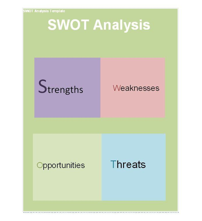 39 Powerful SWOT Analysis Templates & Examples – Free Template ...