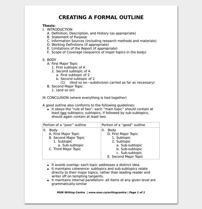 Formal Outline Sample | Outline Templates - Create a Perfect ...