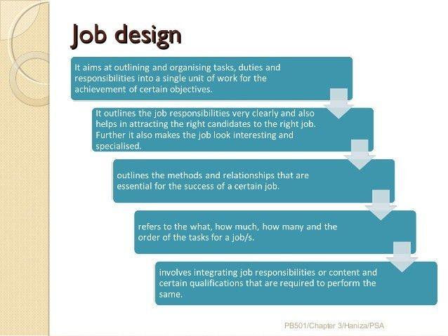 Chapter 3 job analysis, strategic planning, job description and job s…