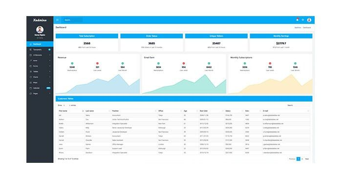 The Newest Admin Panel Templates Based on Bootstrap | GT3 Themes
