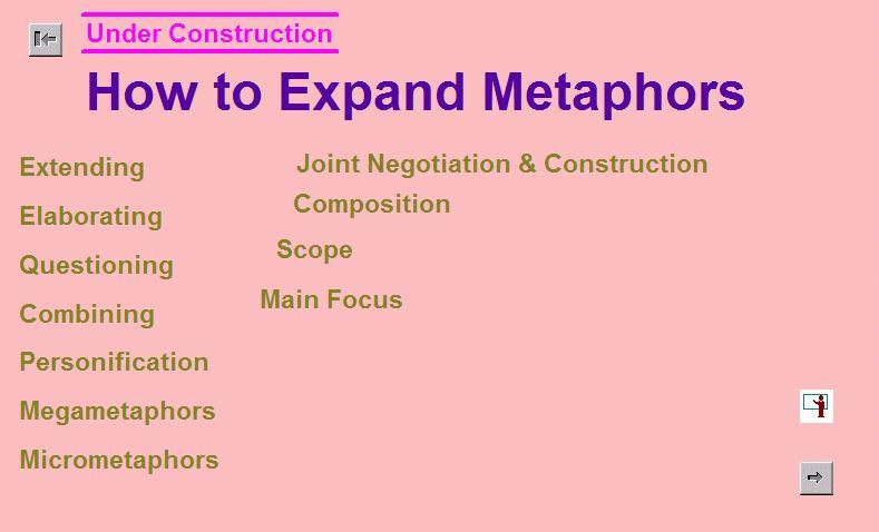 How to Extend Metaphors
