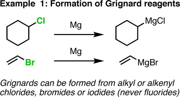 Grignard Reagents in Organic Chemistry — Master Organic Chemistry