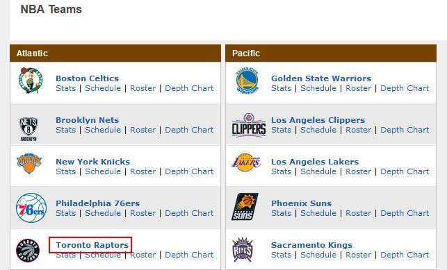 ESPN.com NBA Section Tour - Free ESPN.com tutorials