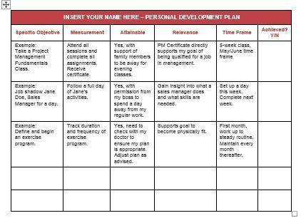 Personal Development Example 78 [Template.billybullock.us ]