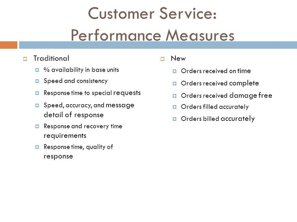 Demand Management and Customer Service - ppt video online download
