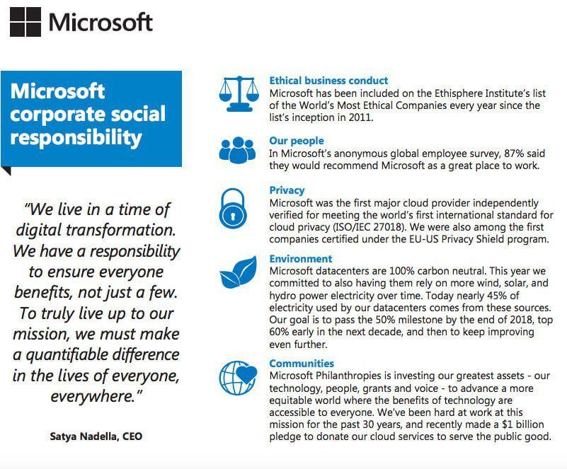 Additional information | Microsoft 2016 Proxy