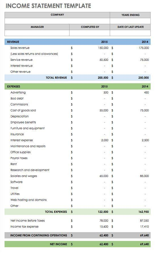 Free Cash Flow Statement Templates | Smartsheet