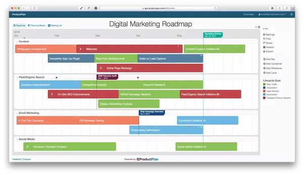 16 answers: What is an example of a product roadmap? - Quora