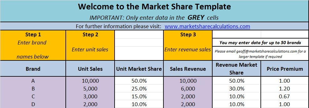 Free Excel template for market shares - Market Share Calculations