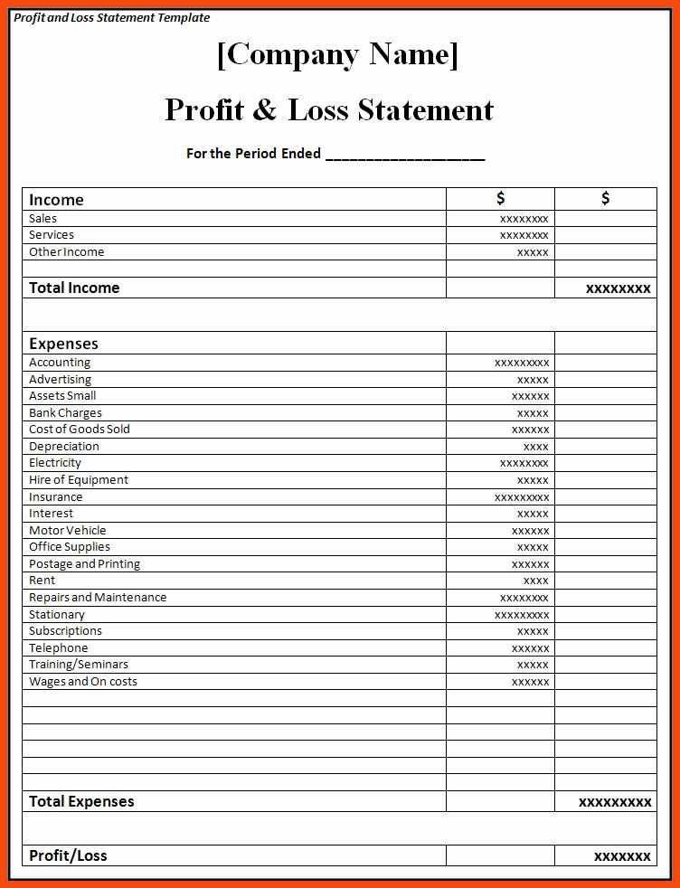 profit and loss statement template | program format
