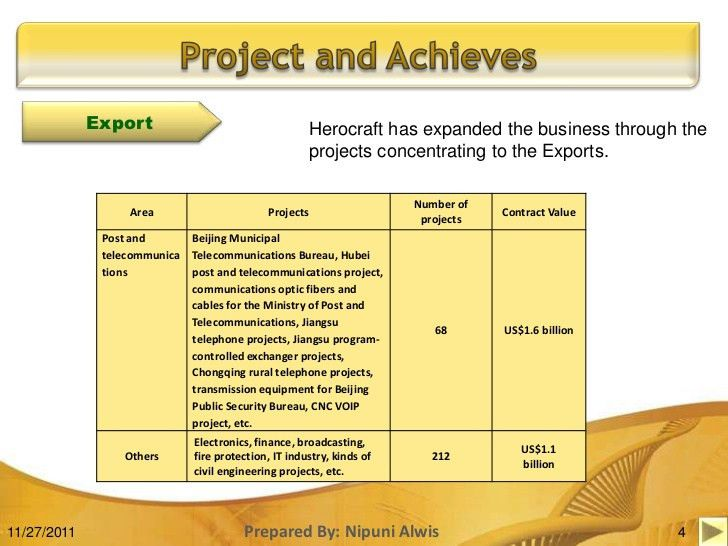 Example for a company progress report