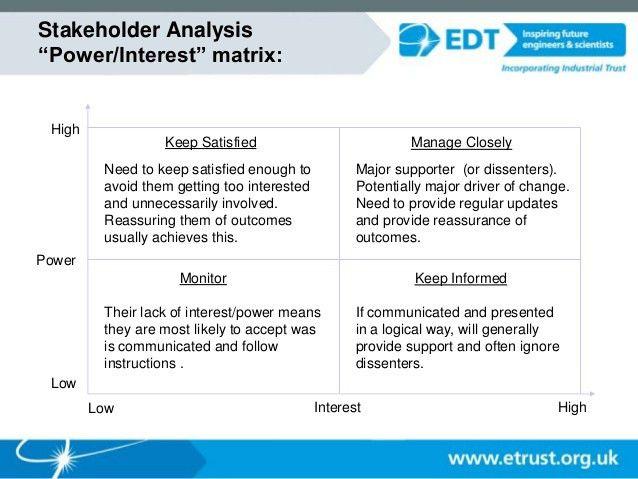 EDT Project Management Workshop