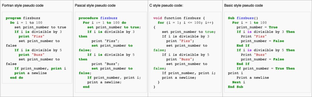 Pseudocode (8.3.12) | Programming (8) – Ivy Tech Community College
