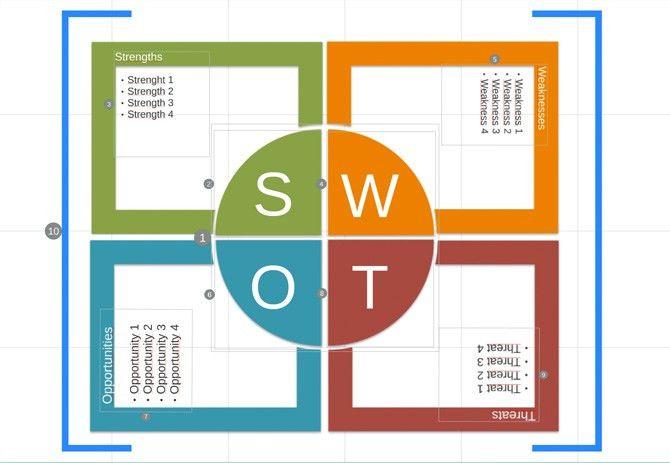 Free SWOT Prezi Template - Free Prezi Templates