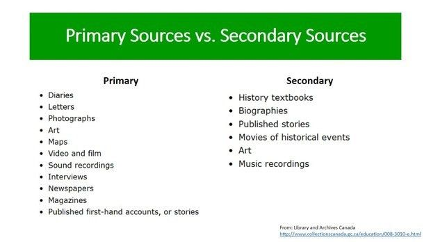 Primary Sources | Smore