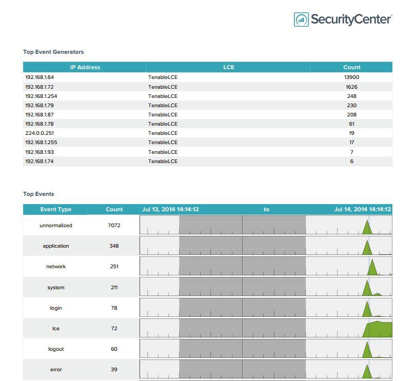 Analysis Report Template Data Analysis Report Templates 5 Free – Analysis Report Template