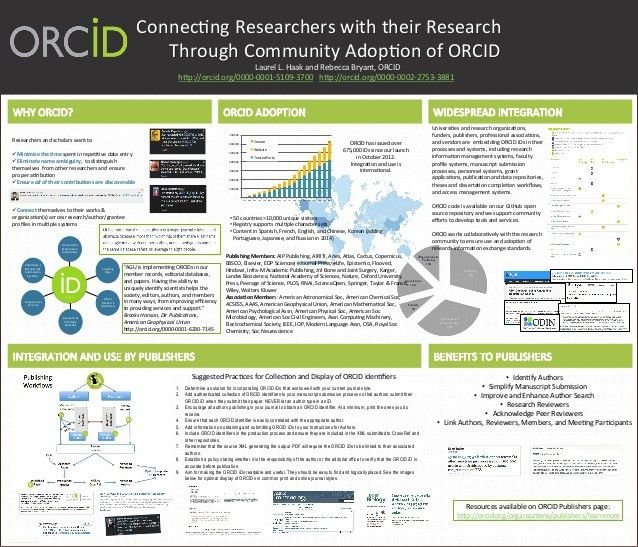 Poster: Connecting Researchers with their Research Through Community …