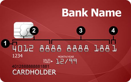How to validate a credit card number? | Tharaka's Blog