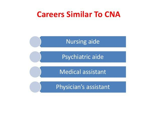 All About Certified Nursing Assistant