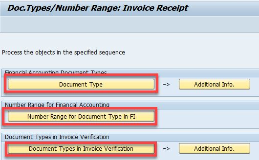SAP Logistics Invoice Verification Process: the Goods Receipt ...