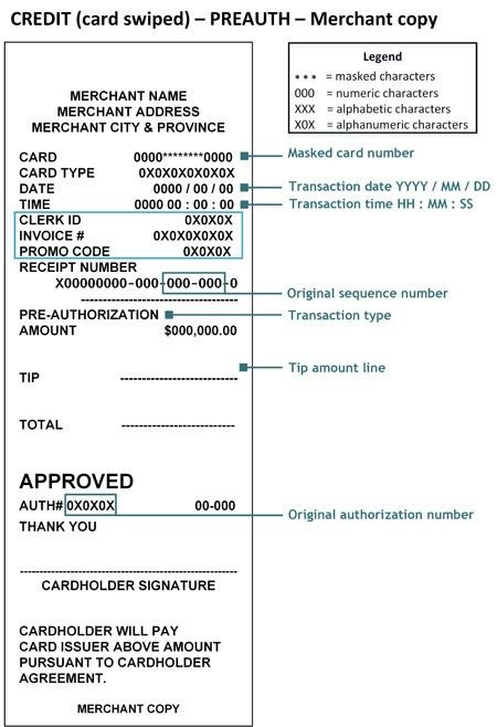 Receipts - Examples