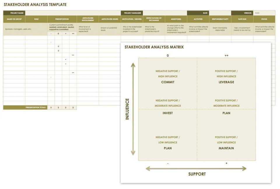 Free Lean Six Sigma Templates | Smartsheet