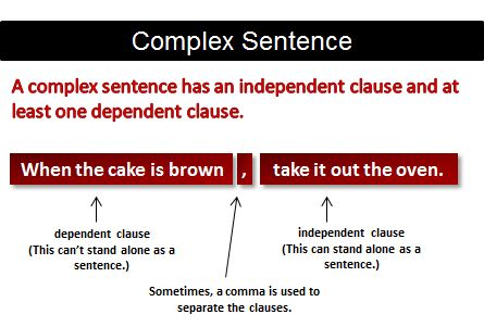 What Is a Complex Sentence? (grammar lesson)