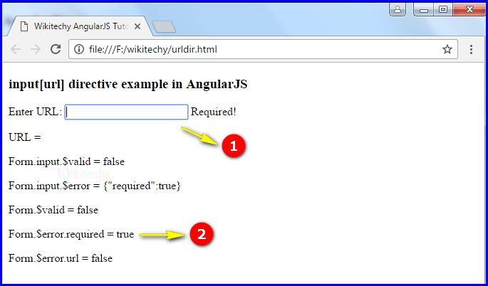 AngularJS Input URL - wikitechy