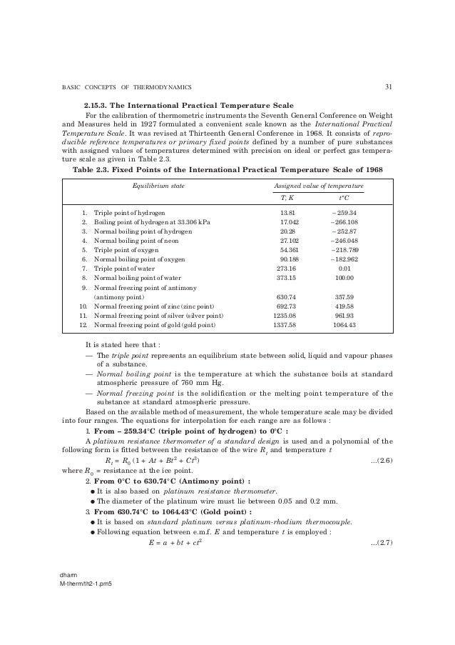 thermodynamics by r. k rajput