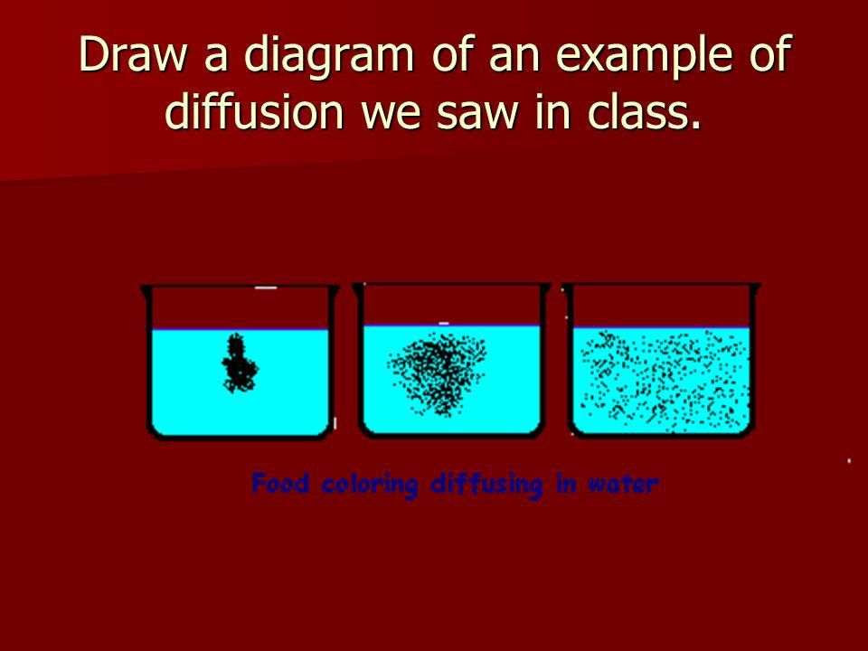 Diffusion & Osmosis S7L2. - ppt download