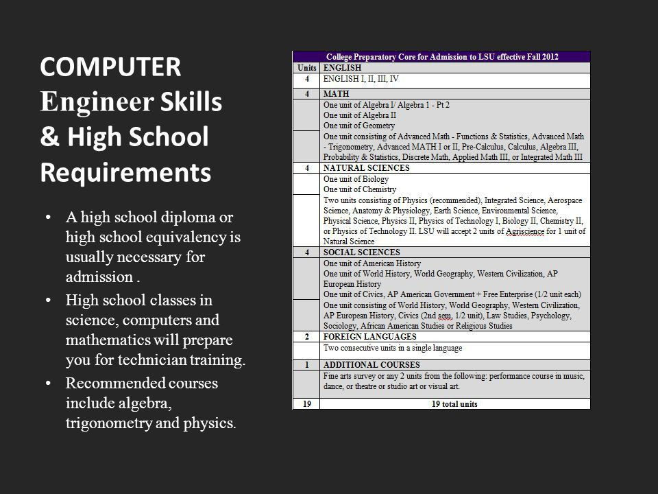 BRADLEY BOURDEAUX Computer Engineer. Computer Engineer job ...