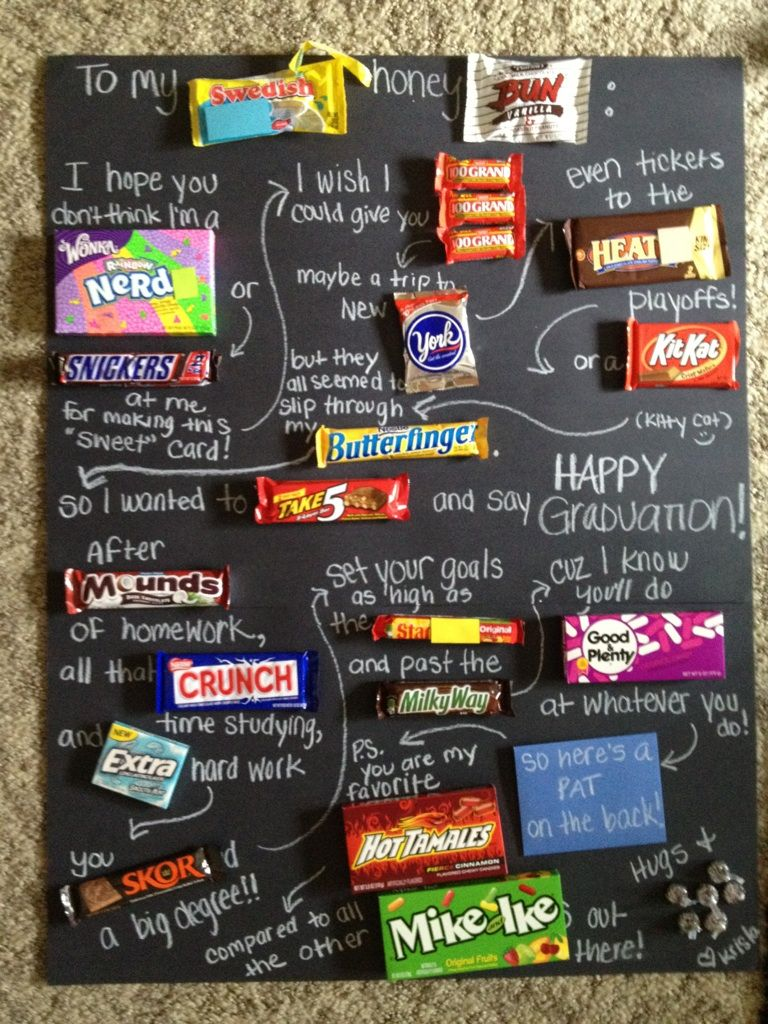 Candy posters, Graduation and Graduation gifts on Pinterest