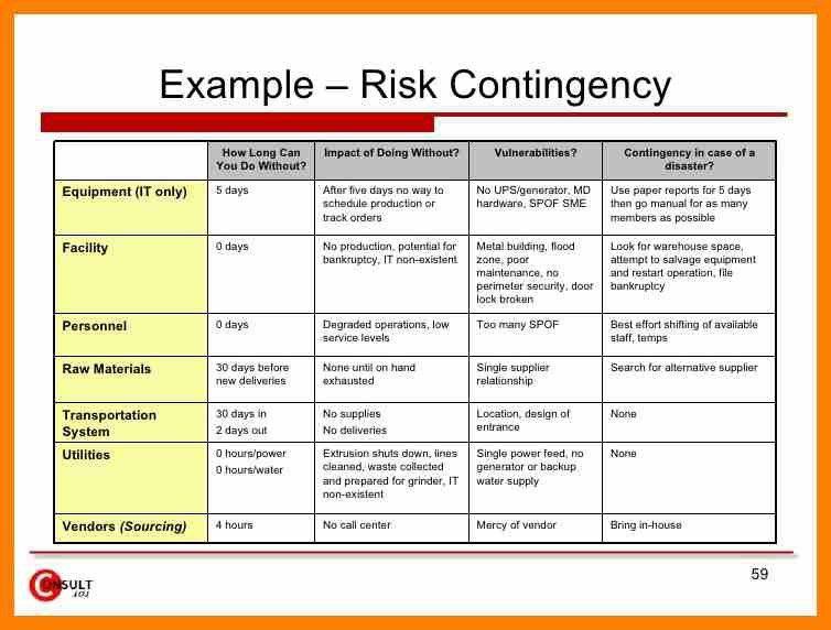It Contingency Plan Template [Template.billybullock.us ]