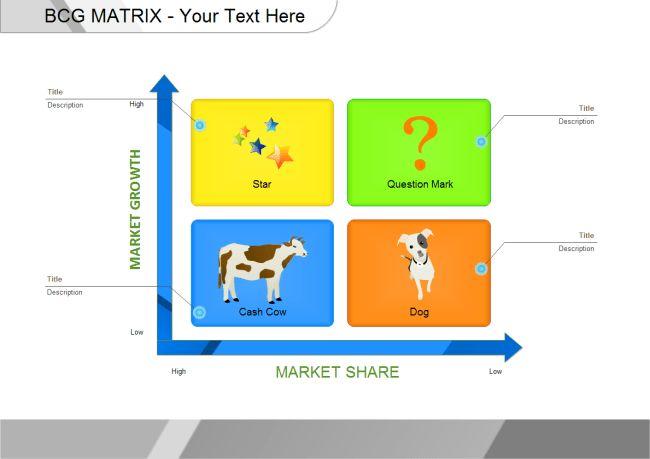 BCG Matrix   Free BCG Matrix Templates