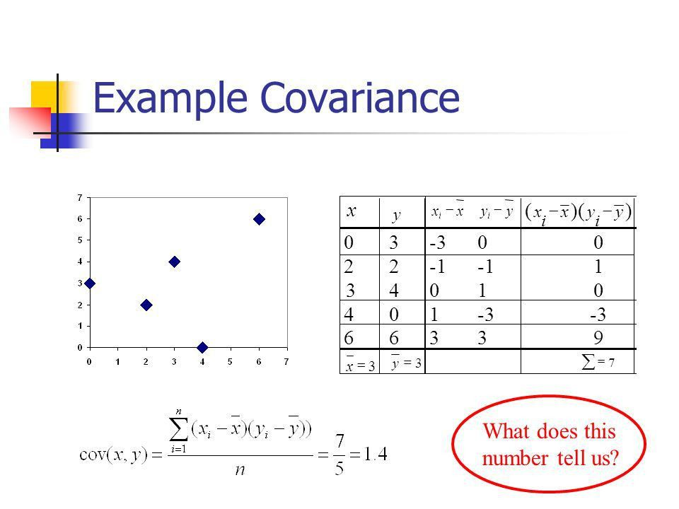 T tests, ANOVAs and regression - ppt video online download
