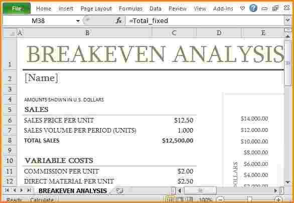 12+ Break Even Analysis Excel Template | Worker Resume