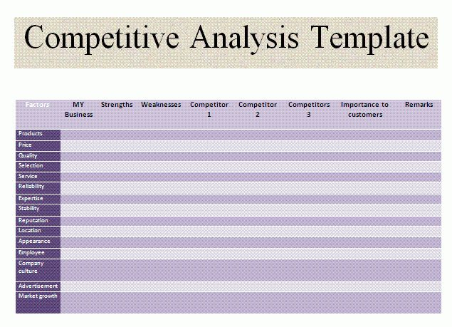Competitive Analysis Template | Formsword: Word Templates & Sample ...