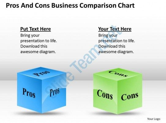 Business Strategy Pros And Cons Comparison Chart Powerpoint ...