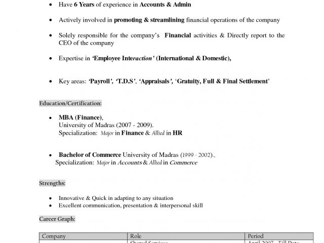 Indian Resume Format For Freshers] Indian Resume Format For